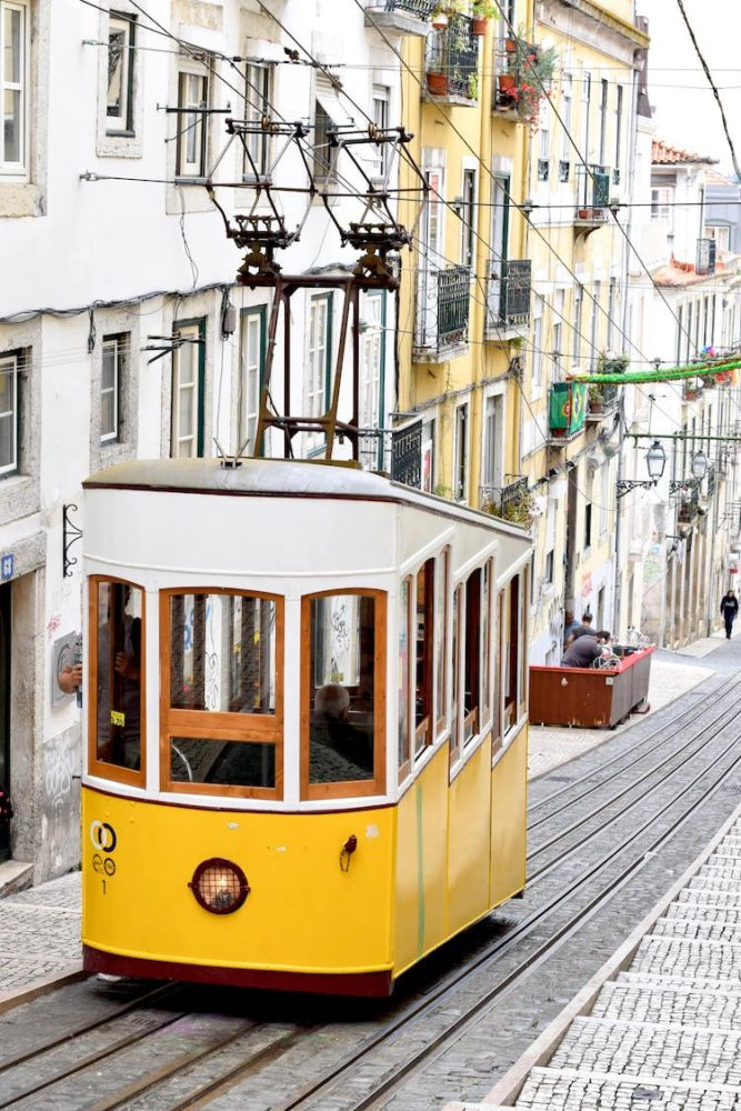 Tips in Lissabon | Hotspots in Lissabon, Portugal